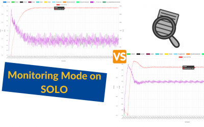 "What is ""Monitoring Mode "" on SOLO, and why does it matter?!"