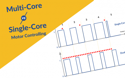 Multi-Core Motor Controlling and how it is shaping the future