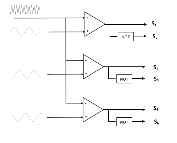 Induction Motor and VFD 15