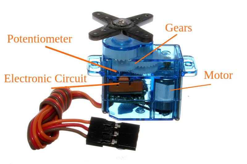 Servo Motor Explained [+ Arduino Servo] 9