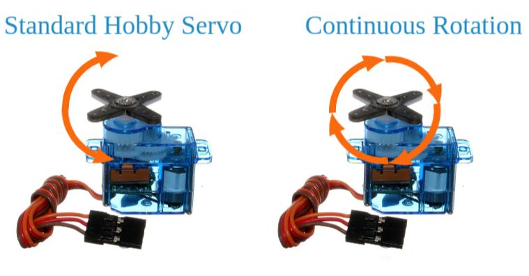 Servo Motor Explained [+ Arduino Servo] 8