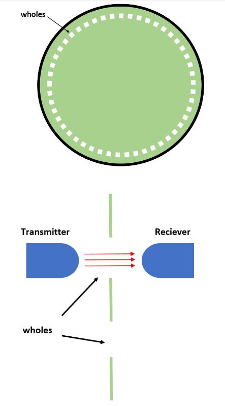 Servo Motor Explained [+ Arduino Servo] 4