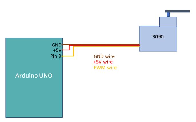 Servo Motor Explained [+ Arduino Servo] 12